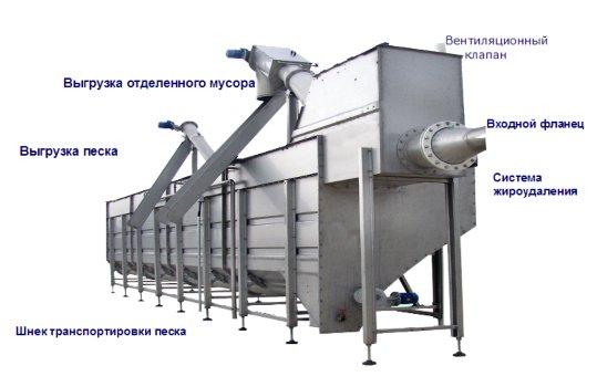 Установка для очистки сточных вод